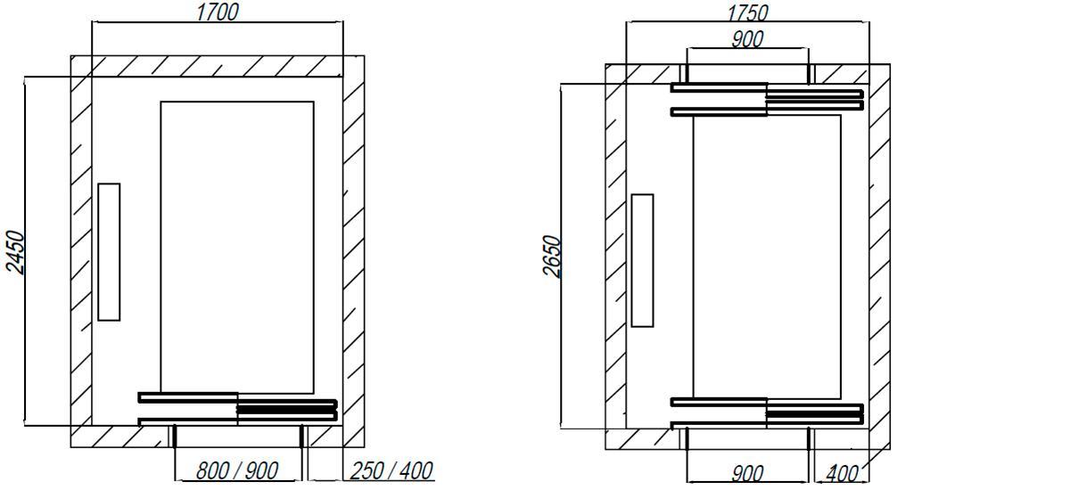 Лифты с машинным помещением